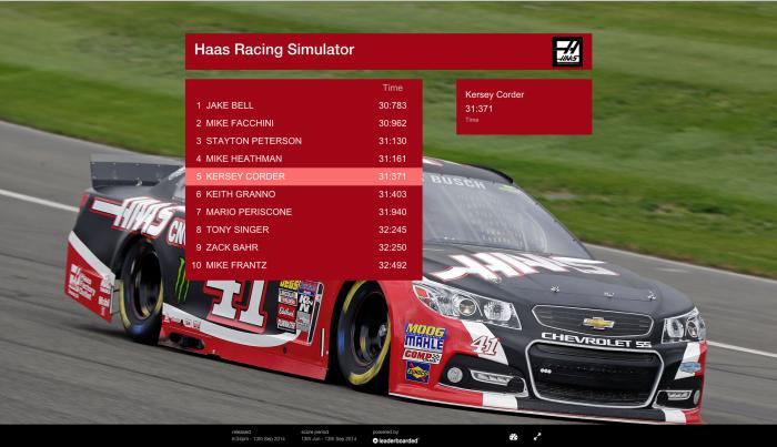 haas racing simulator img live