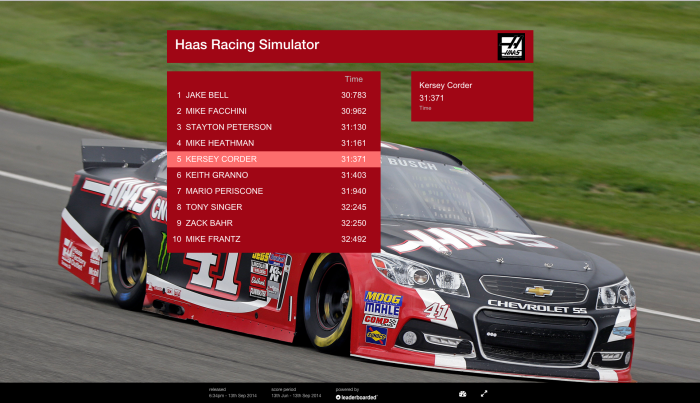 haas racing simulator img live