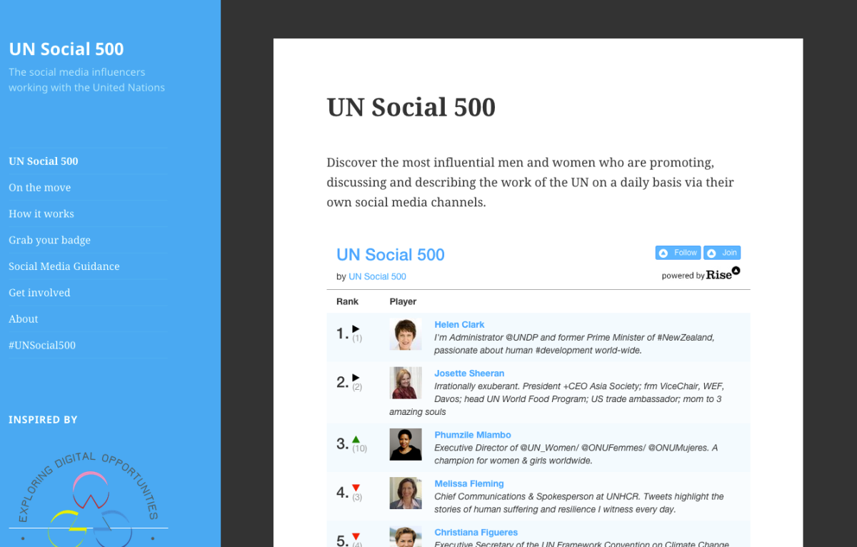 UN Social 500 leaderboard to recognise, amplify and encourage UN staff social media advocacy launches today #UNSocial500