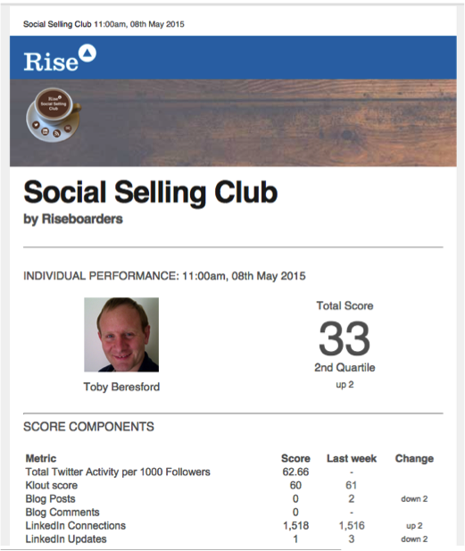 rise-social-selling